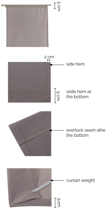 Panel curtains details